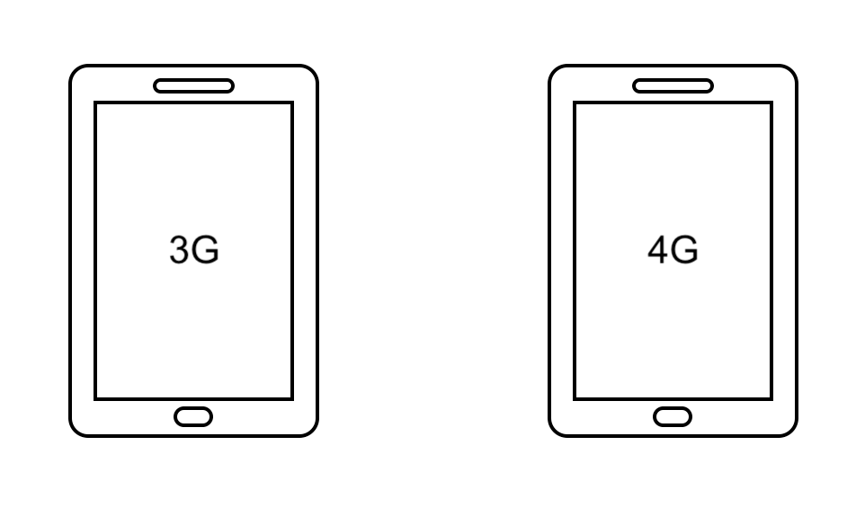 3G_connection_vs_4G_connection_in_mobile.png