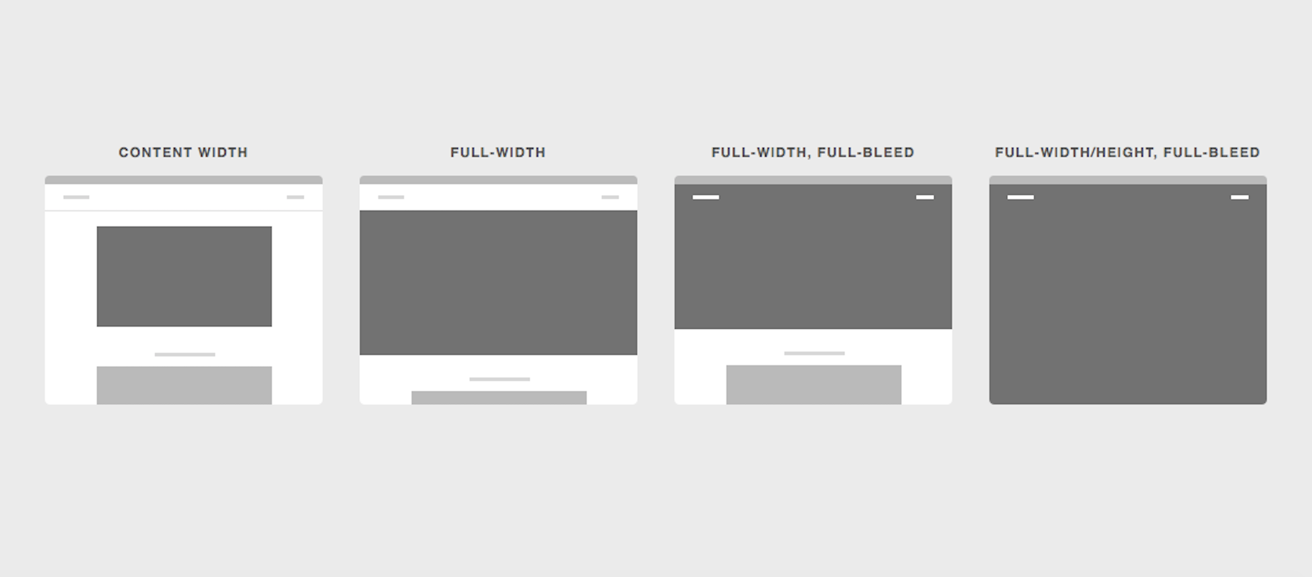 Startup_Slideshow_Four_Layouts.png